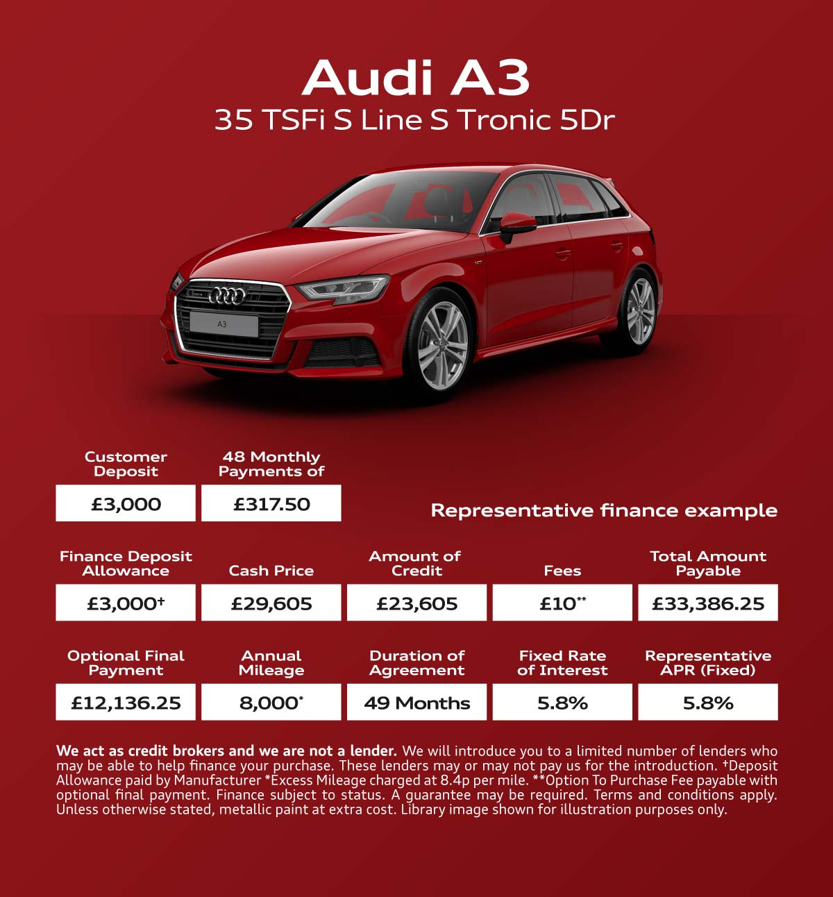 New Audi A3 S-LINE Cars For Sale