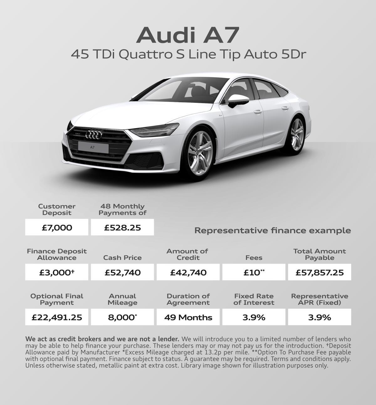 New Audi A7 VORSPRUNG Cars For Sale