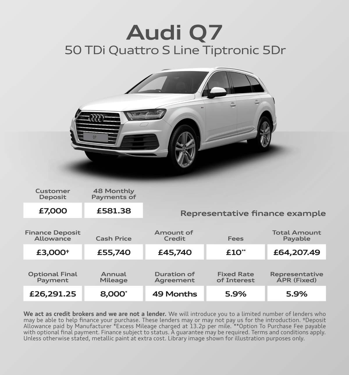 Best New Audi Q7 Deals